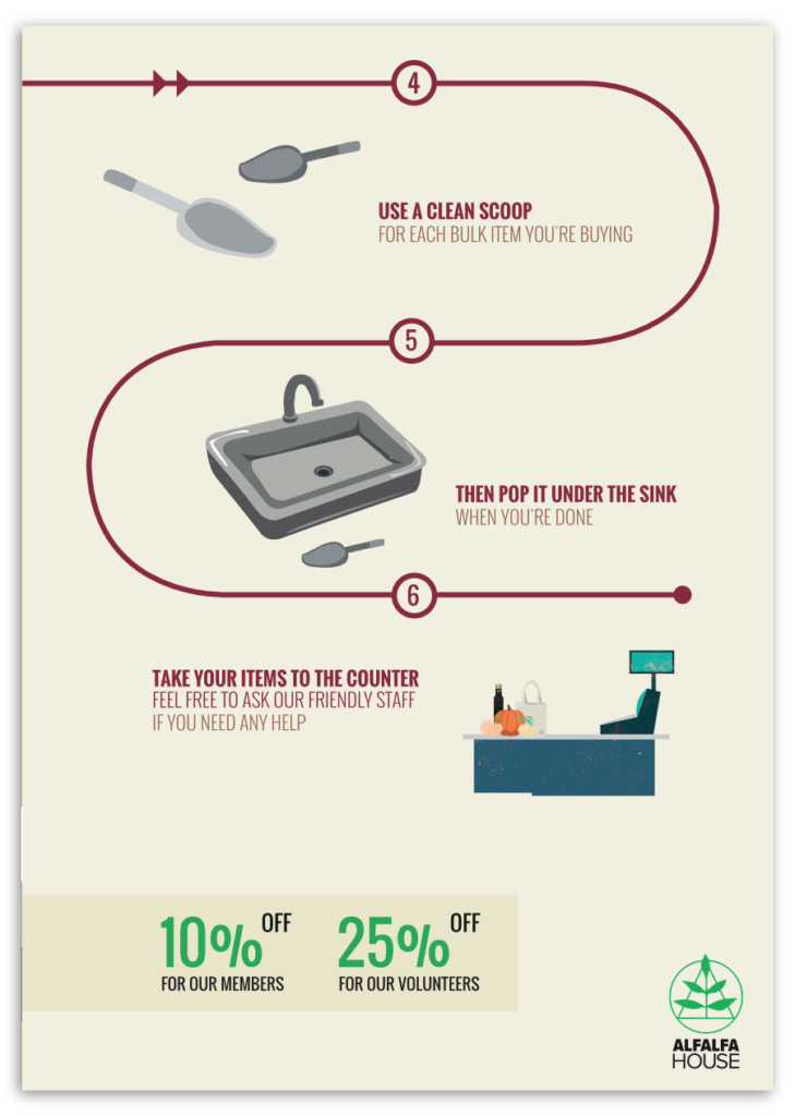 Shopping Infographic Part 2